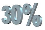 30% descuento en el Ave Madrid Alicante en clase Turista Plus