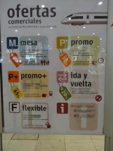 Te buscamos las tarifas más baratas para el Ave a Alicante